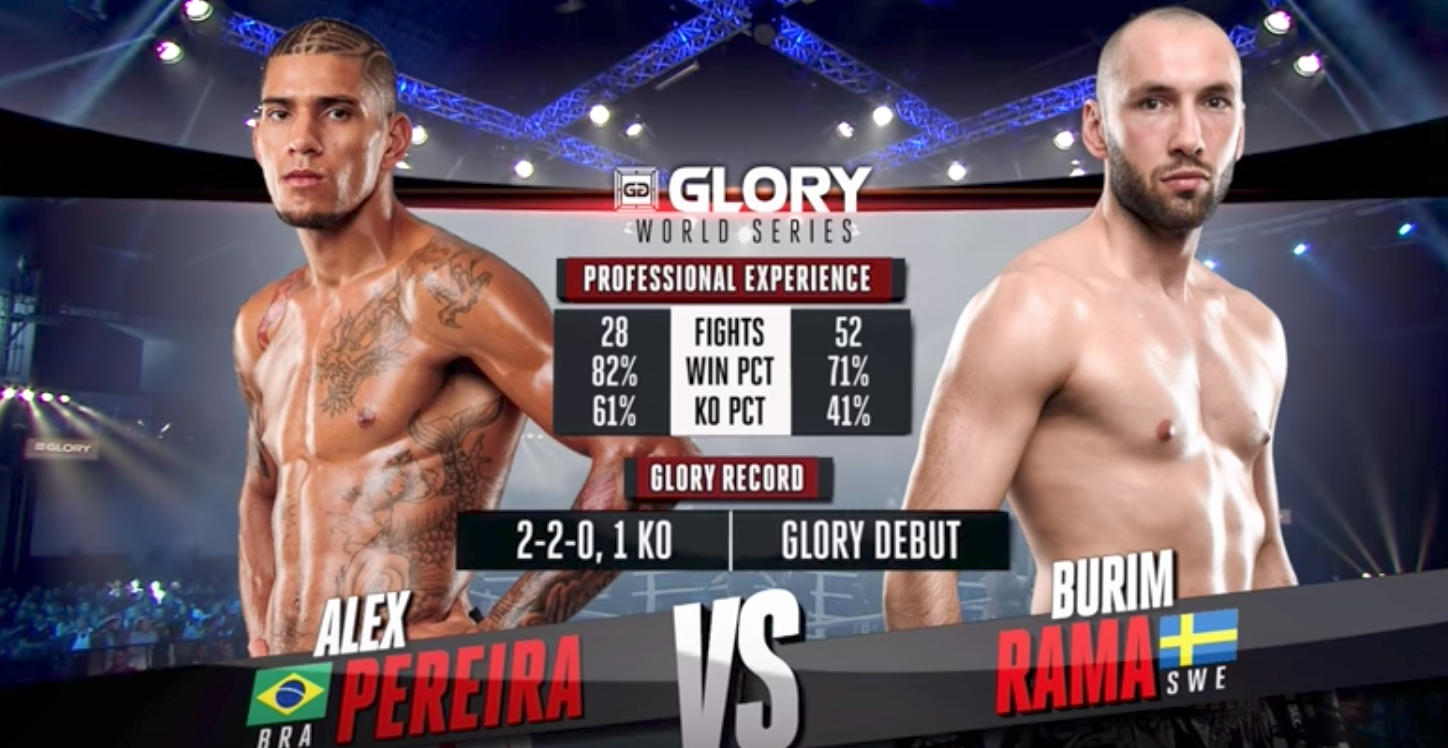 FULL MATCH - Alex Pereira vs. Burim Rama - Tournament Semi-finals: GLORY 40 Copenhagen