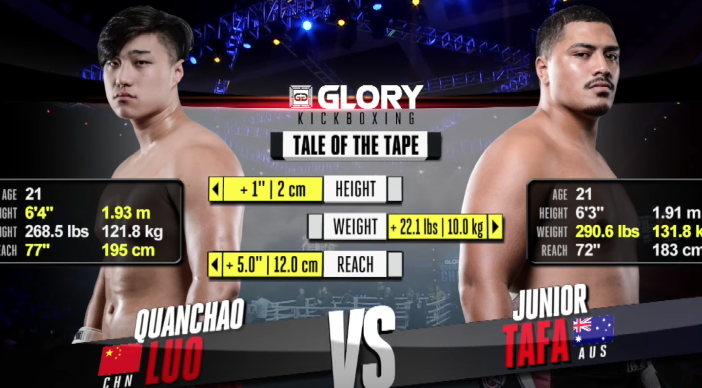 GLORY 46 Guangzhou: Quanchao Luo vs. Junior Tafa - FULL FIGHT