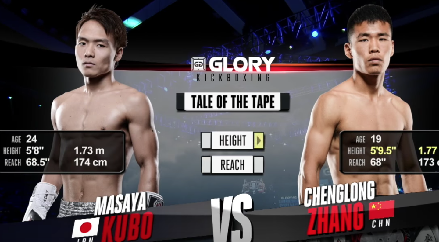 GLORY 46 Guangzhou: Masaya Kubo vs. Chenglong Zhang (Tournament Finals) - FULL FIGHT