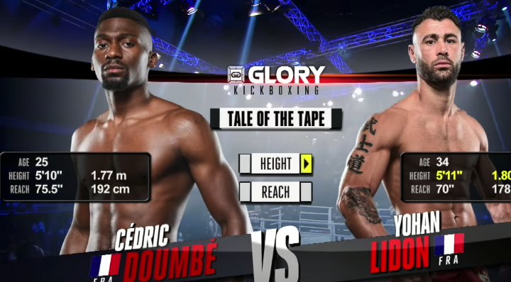 GLORY 47 Lyon: Cedric Doumbé vs. Yohan Lidon - FULL FIGHT