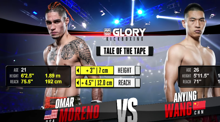 GLORY 49 Rotterdam: Omar Moreno vs. Anying Wang - FULL FIGHT