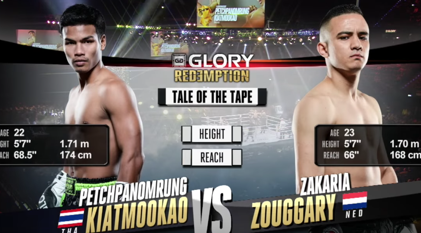 GLORY Redemption: Petchpanomrung Kiatmookao vs. Zakaria Zouggary - FULL FIGHT