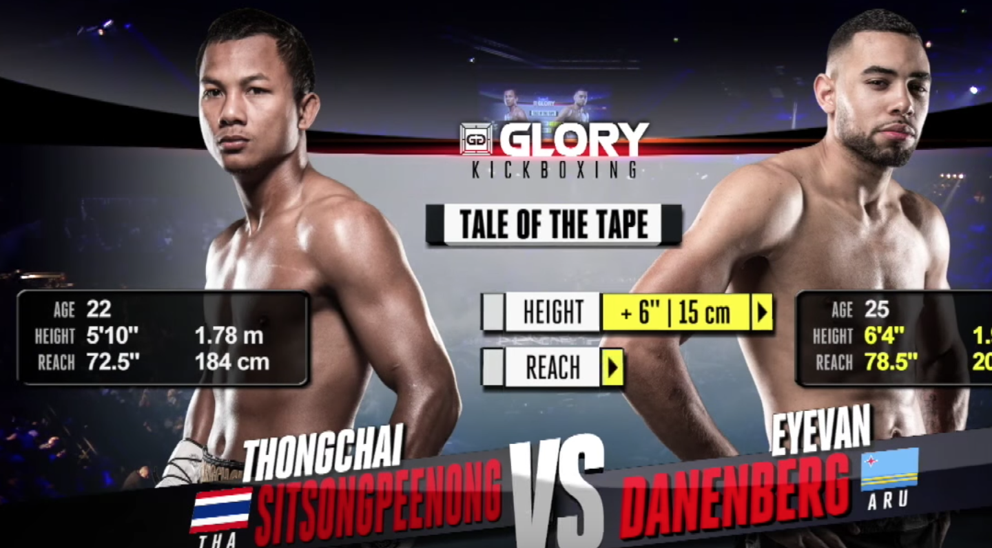 GLORY 51: Eyevan Danenberg vs. Thongchai (Tournament Finals) - FULL FIGHT