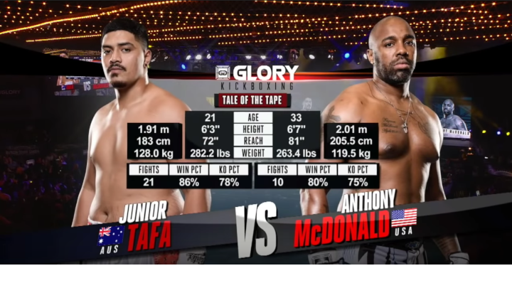 GLORY 55: Junior Tafa vs Anthony McDonald - Full Fight