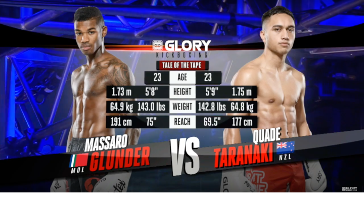 GLORY 56: Massaro Glunder vs Quade Taranaki - Full Fight