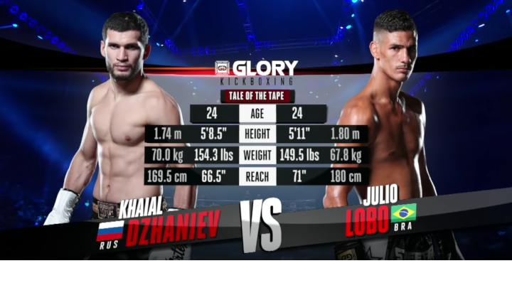 GLORY 57: Khaial Dzhaniev vs Julio Lobo - Full Fight