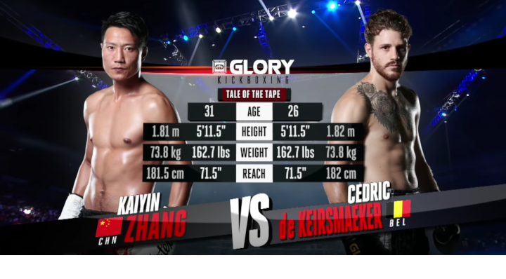 GLORY 57: Kaiyin Zhang vs Cedric de Keirsmaeker - Full Fight