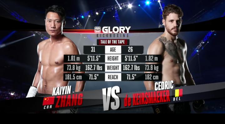 GLORY 57: Kaiyin Zhang vs Cedric de Keirsmaeker - Full Fight
