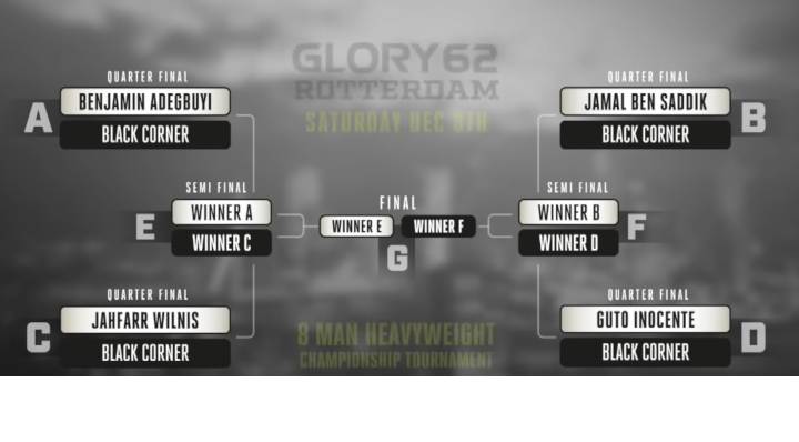 GLORY 62: Eight-Man Heavyweight Tournament Preview