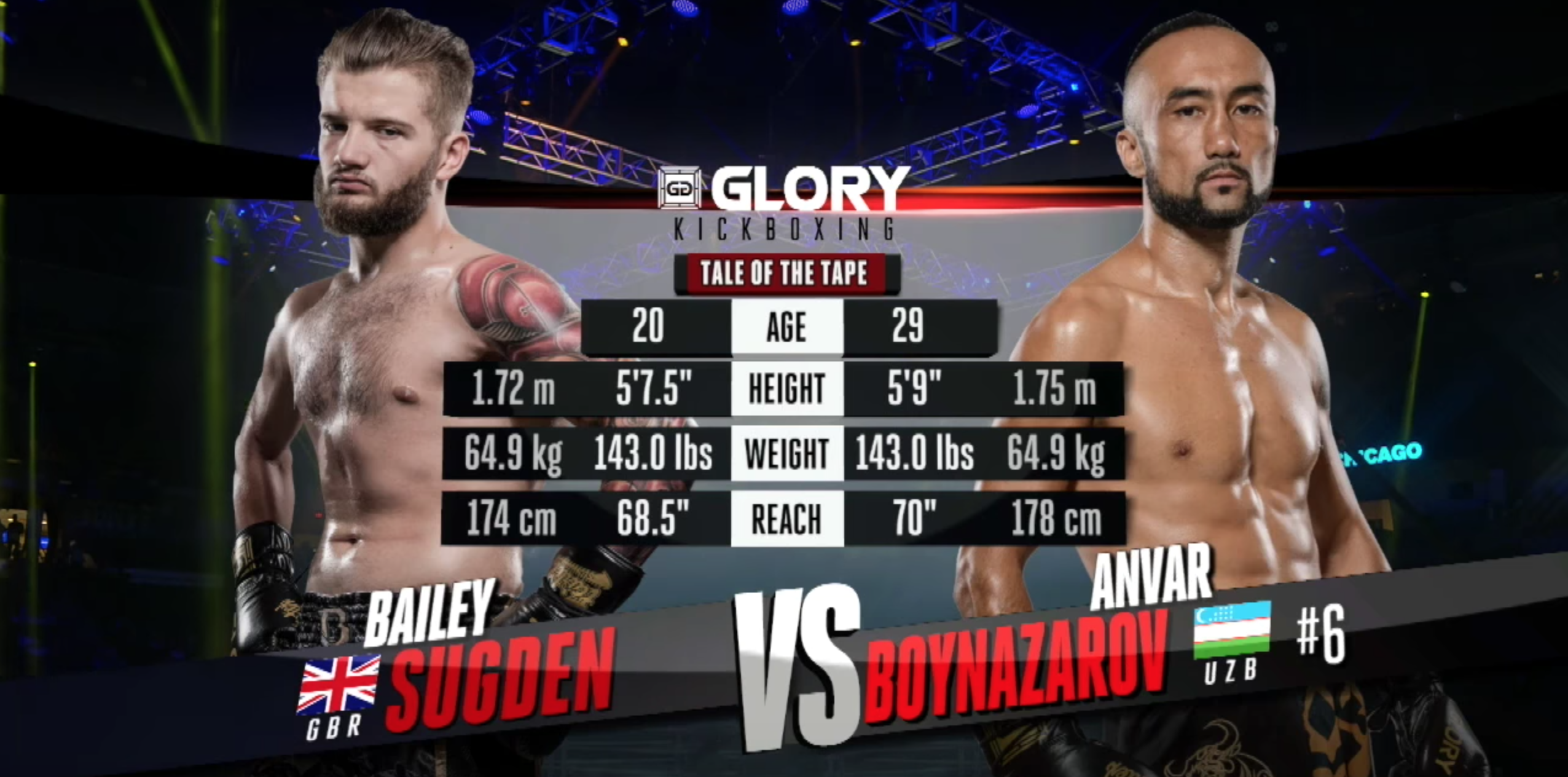 GLORY 58: Anvar Boynazarov vs. Bailey Sugden - Full Fight