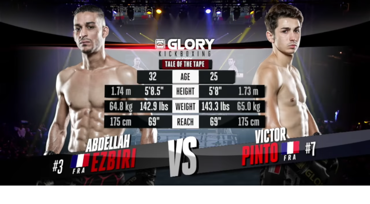 GLORY 60: Abdellah Ezbiri vs. Victor Pinto - Full Fight