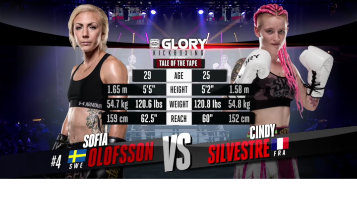GLORY 60: Sofia Olofsson vs. Cindy Silvestre - Full Fight