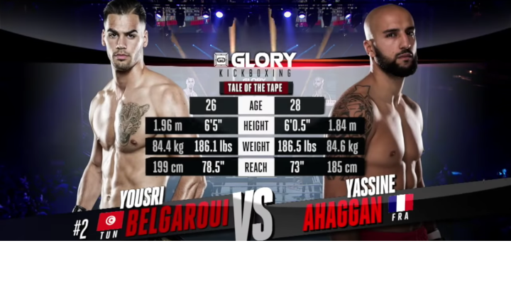 GLORY 60: Yousri Belgaroui vs. Yassine Ahaggan - Full Fight
