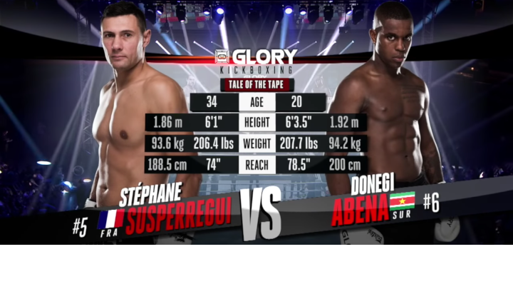 GLORY 60: Stephane Susperregui vs. Donegi Abena - Full Fight