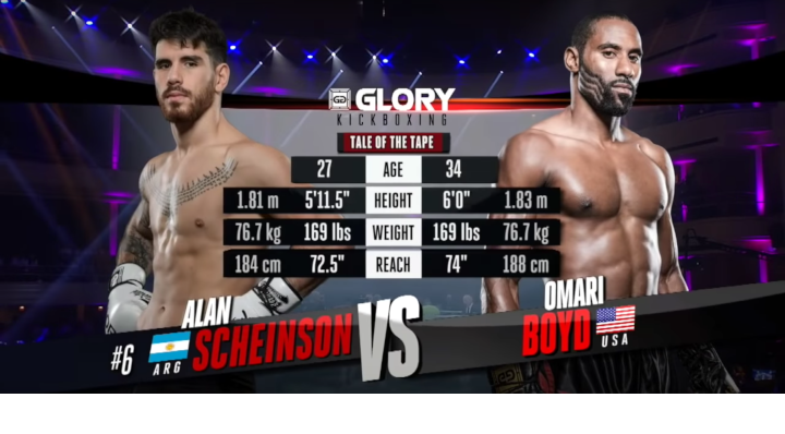 GLORY 61: Alan Scheinson vs. Omari Boyd - Full Fight