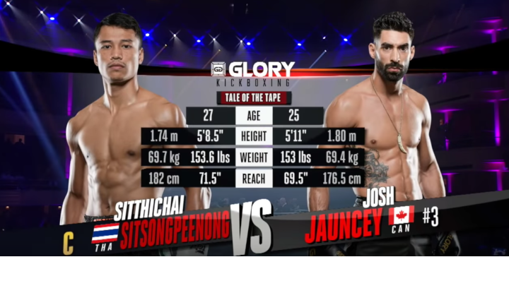 GLORY 61: Sitthichai vs. Josh Jauncey (Lightweight Title Bout) - Full Fight