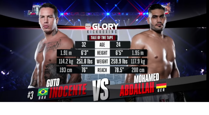 GLORY 62: Guto Inocente vs. Mo Abdallah (Tournament Quarter-Final) - Full Fight