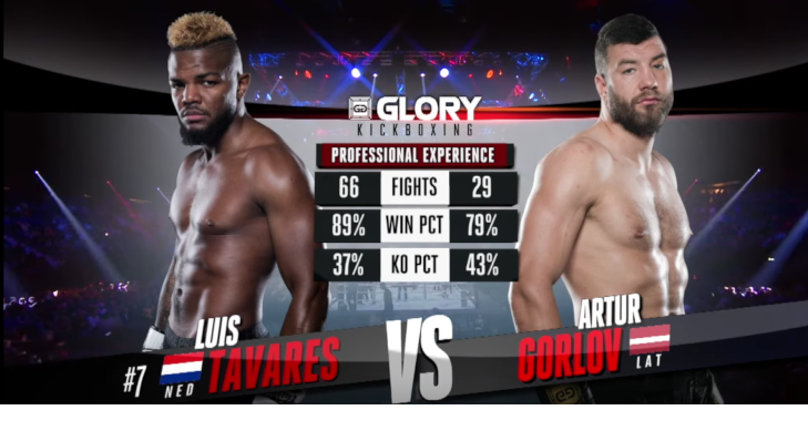GLORY 62: Luis Tavares vs. Artur Gorlov - Full Fight