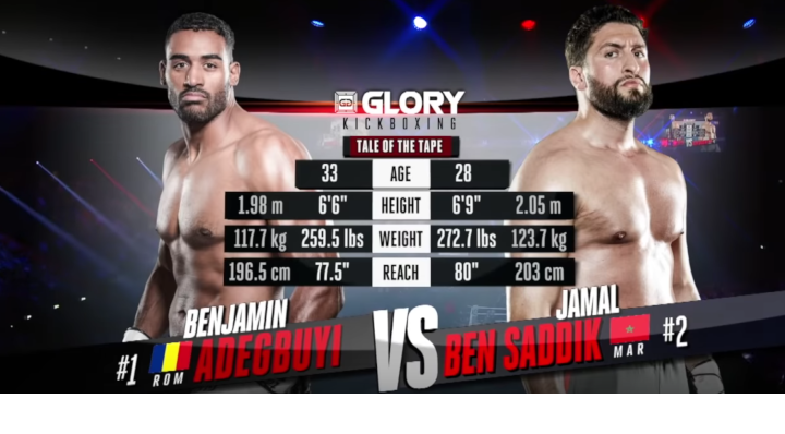 GLORY 62: Benjamin Adegbuyi vs Jamal Ben Saddik (Tournament Final) - Full Fight