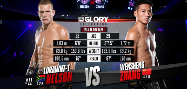 GLORY 63: Lorawnt-t Nelson vs Wensheng Zhang - Full Fight